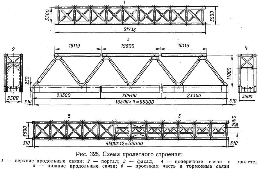 Рис. 326. Схема пролетного строения