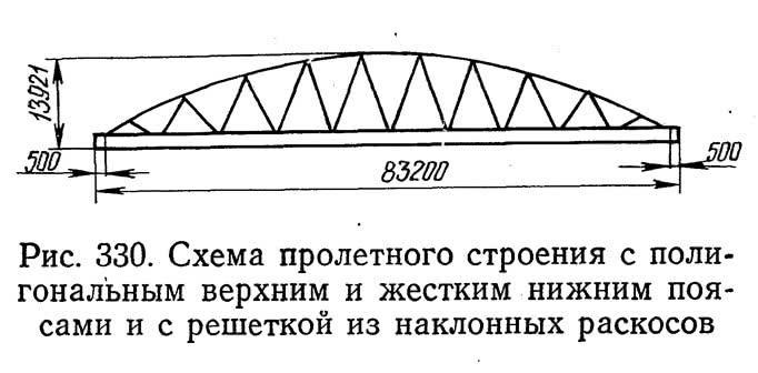 Рис. 330. Схема пролетного строения с полигональным верхним и жестким нижним поясами