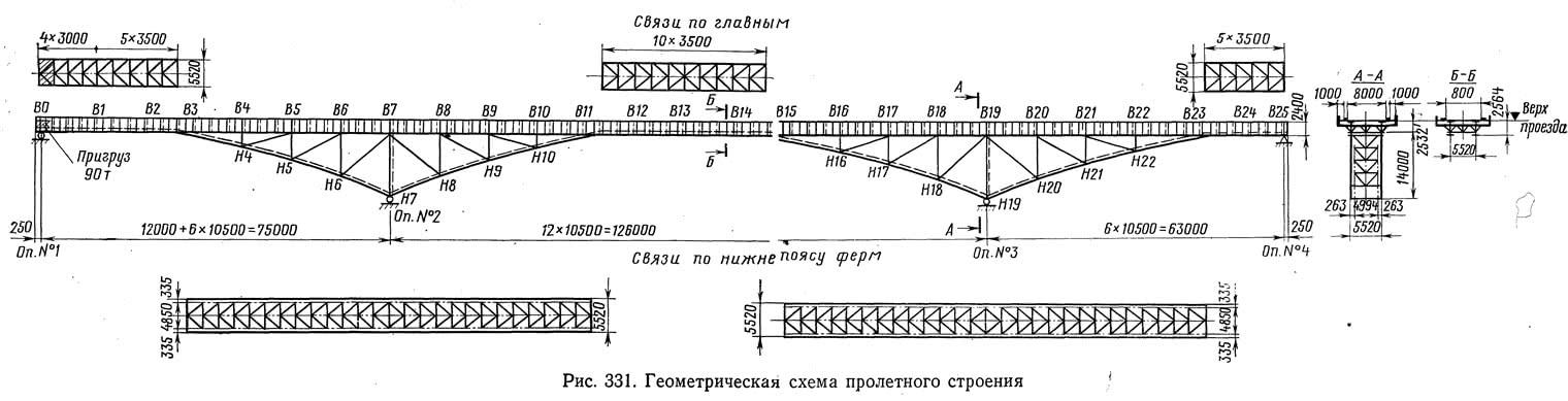 Рис. 331. Геометрическая схема пролетного строения