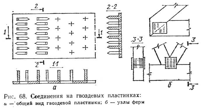 Рис. 68. Соединения на гвоздевых пластинках