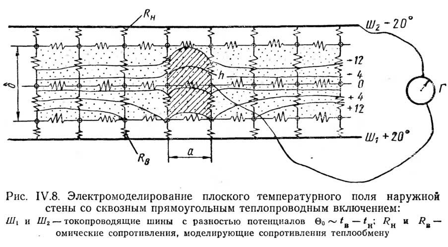 Рис. IV.8. Электромоделирование плоского температурного поля наружной стены