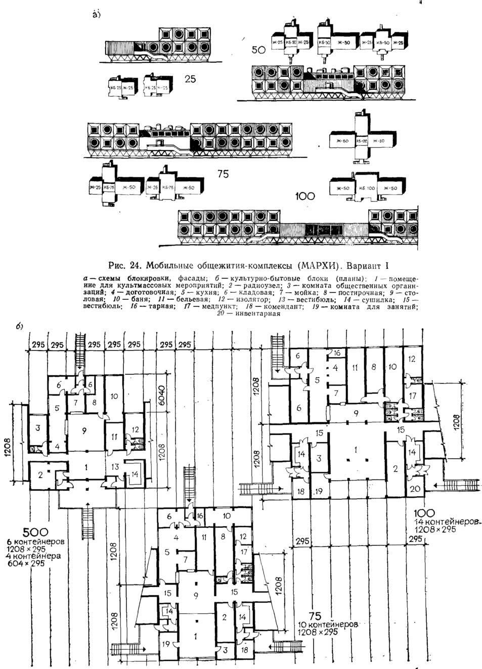 Рис. 24. Мобильные общежития-комплексы (МАРХИ). Вариант I