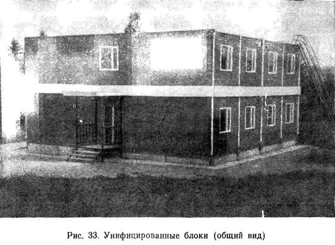 Рис. 33. Унифицированные блоки (общий вид)