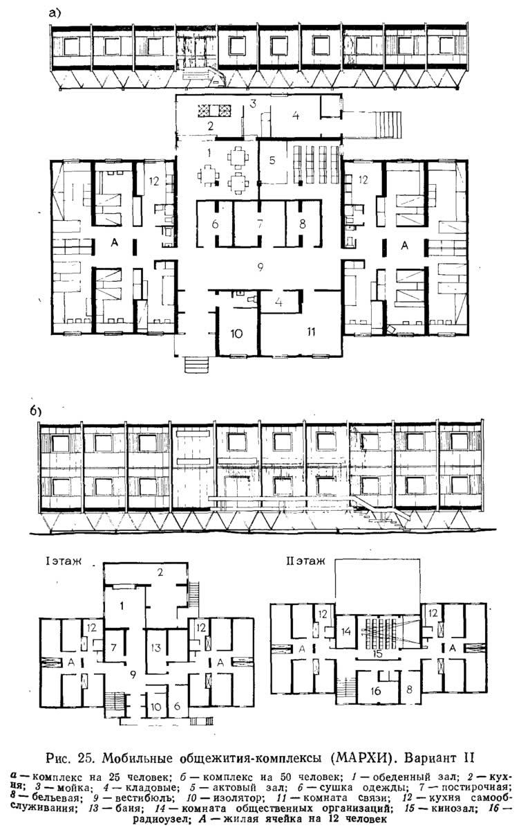 Рис. 25. Мобильные общежития-комплексы (МАРХИ). Вариант II