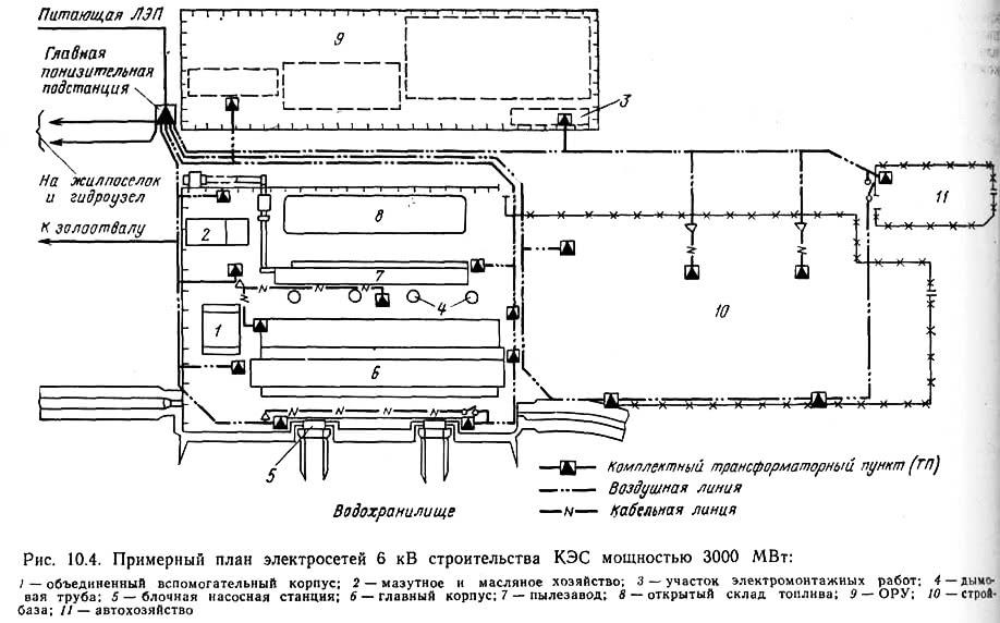 Рис. 10.4. Примерный план электросетей 6 кВ строительства КЭС мощностью 3000 МВт