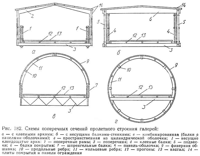 Рис. 182. Схемы поперечных сечений пролетного строения галерей