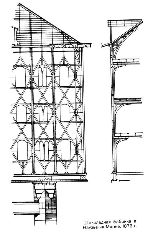 Шоколадная фабрика в Наузье-на-Марне, 1872 г.