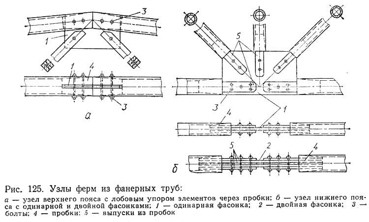 Рис. 125. Узлы ферм из фанерных труб