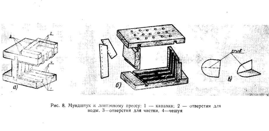 Рис. 8. Мундштук к ленточному прессу