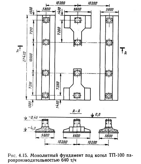 Рис. 4.15. Монолитный фундамент под котел ТП-100 паропроизводительностью 640 т/ч