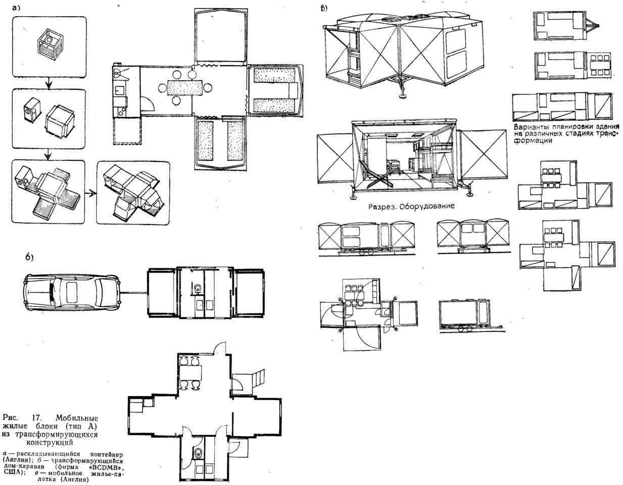 Рис. 17. Мобильные жилые блоки (тип А) из трансформирующихся конструкций