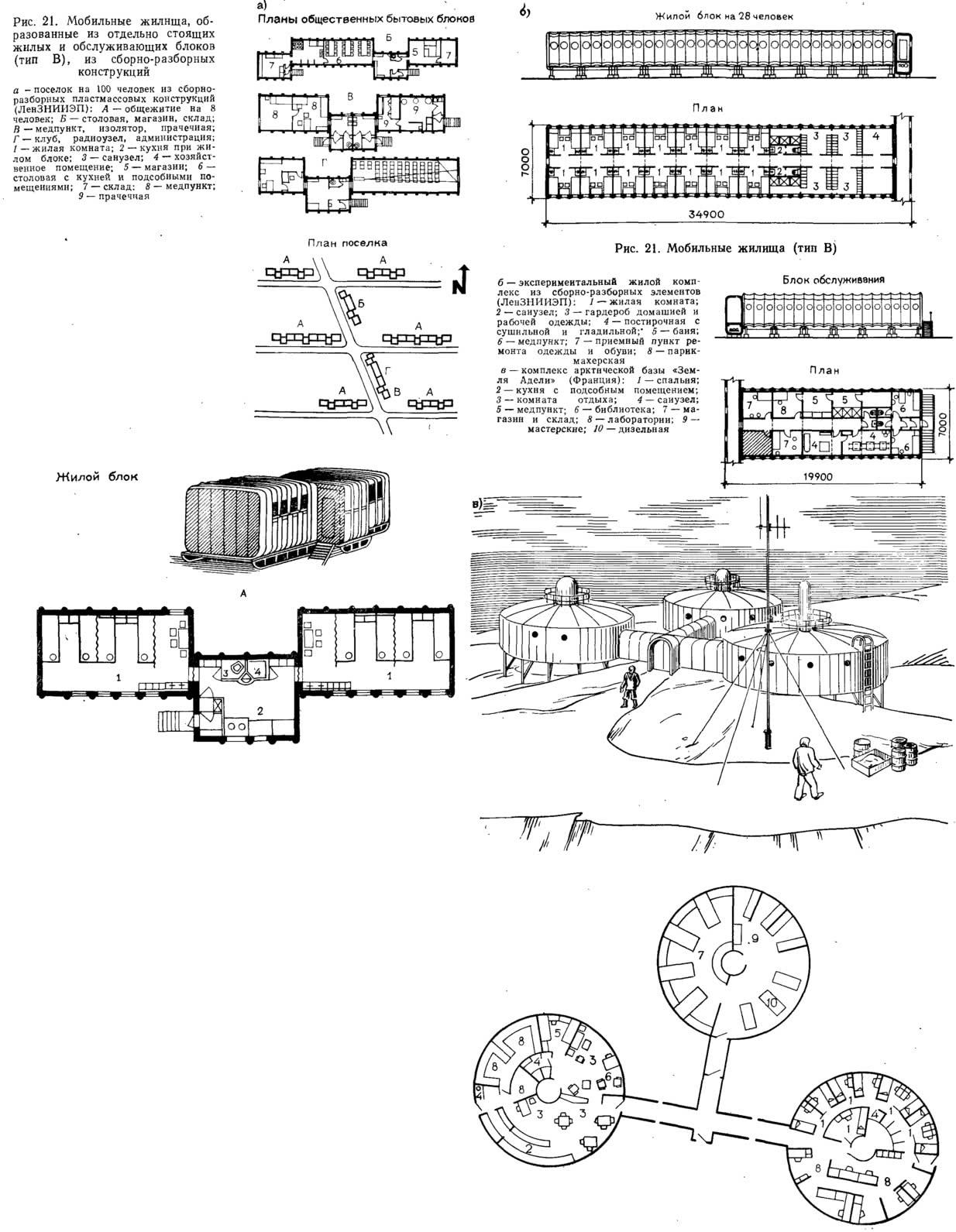 Рис. 21. Мобильные жилища, образованные из жилых и обслуживающих блоков (тип В)
