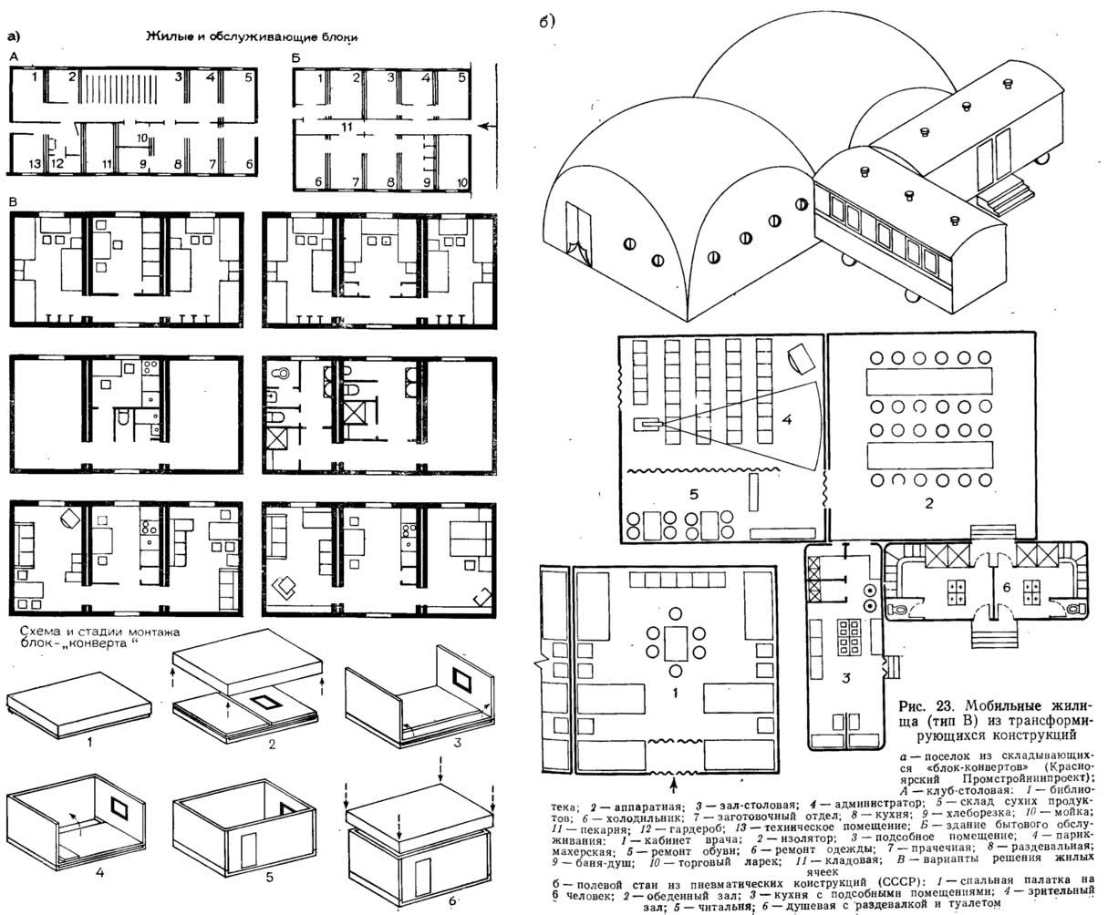 Рис. 23. Мобильные жилища (тип В) из трансформирующихся конструкций