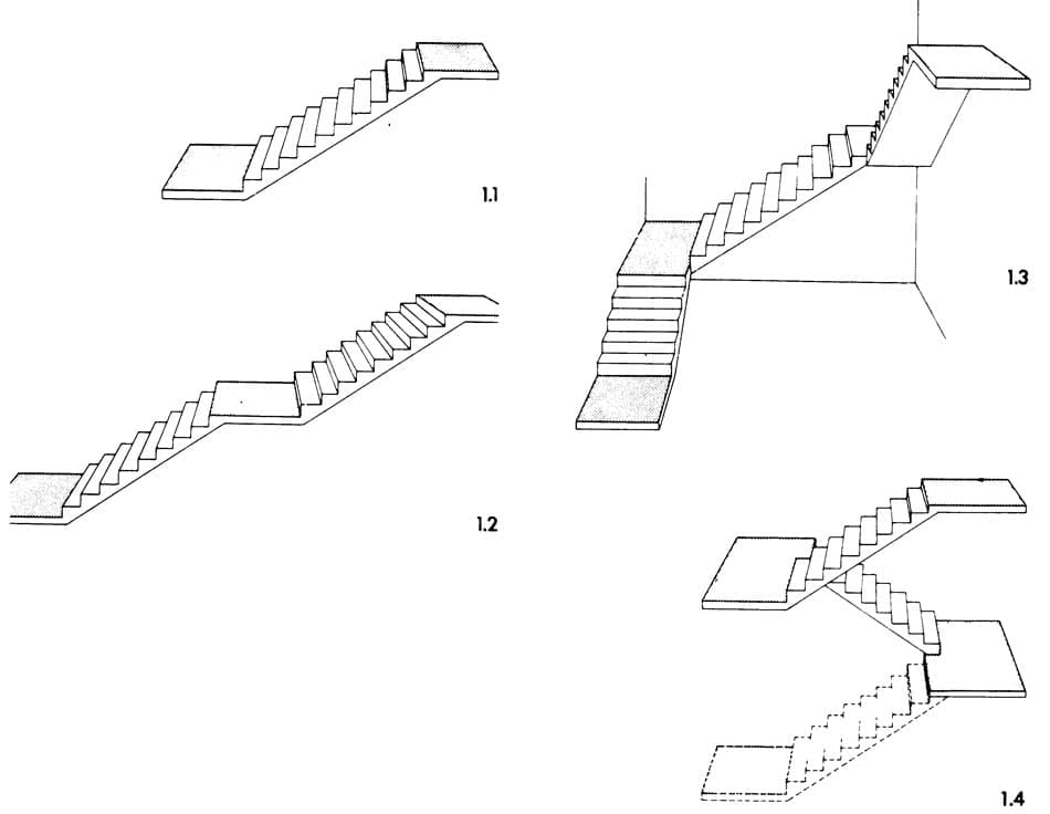 Рисунок 1. Прямые лестницы