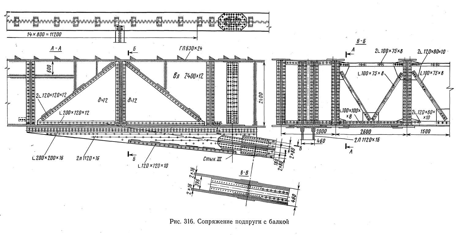 Рис. 316. Сопряжение подпруги с балкой