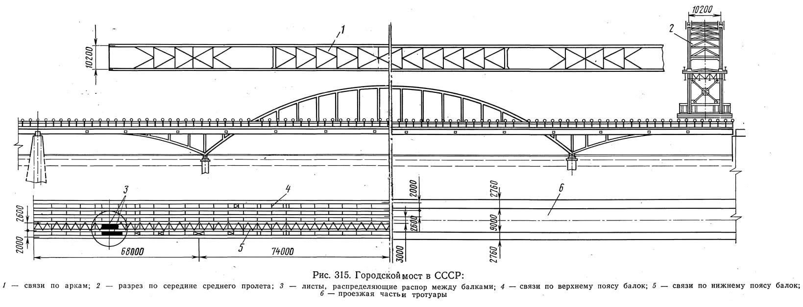 Рис. 315. Городской мост в СССР