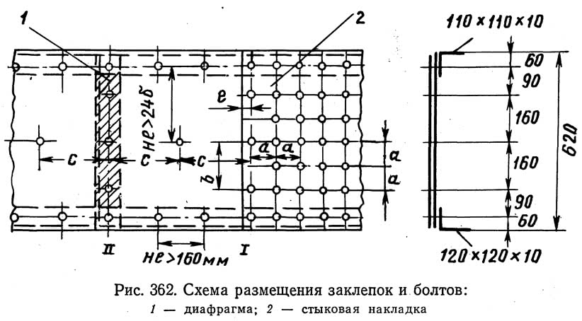 Рис. 362. Схема размещения заклепок и болтов