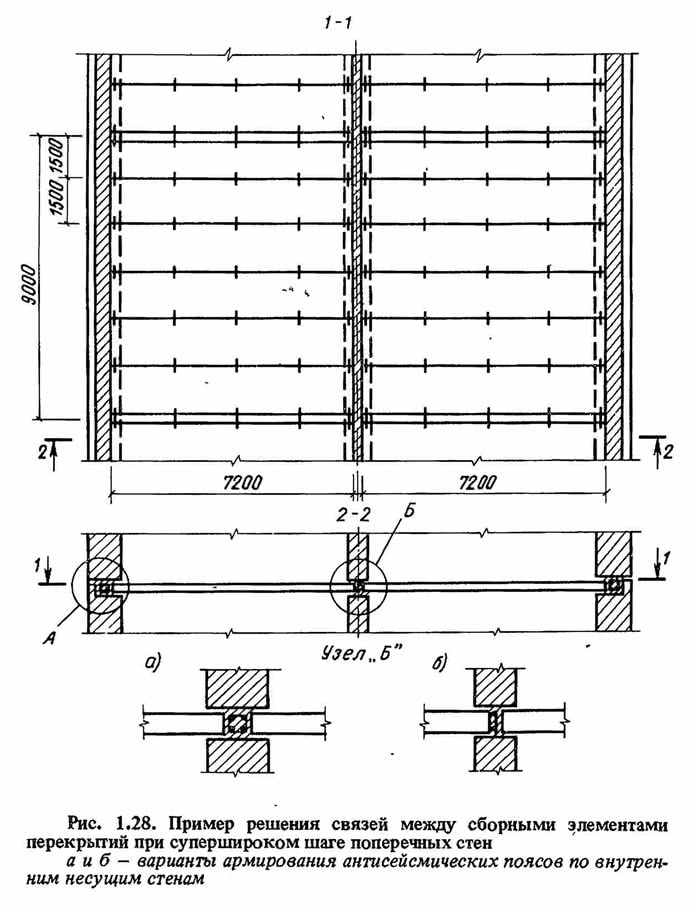 Рис. 1,28. Пример решения связей между сборными элементами перекрытий