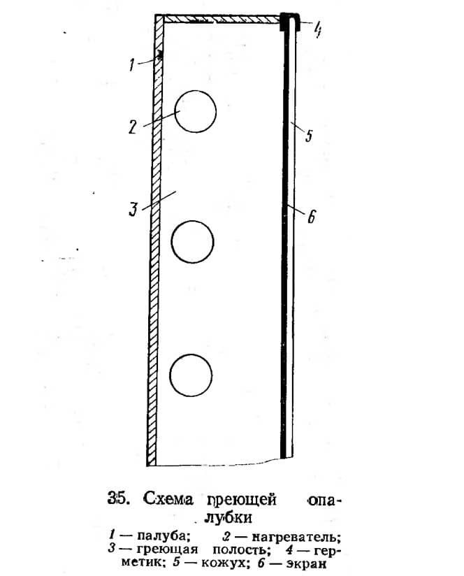 35. Схема греющей опалубки