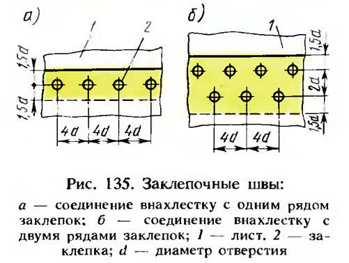 Рис. 135. Заклепочные швы