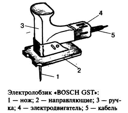 Электролобзик «BOSCH GST»