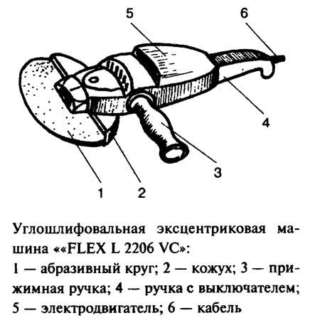 Углошлифовальная эксцентриковая машина ««FLEX L 2206 VC»