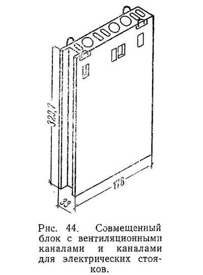 Рис. 44. Совмещенный блок с вентиляционными каналами и каналами для электрических стояков