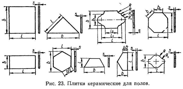Рис. 23. Плитки керамические для полов