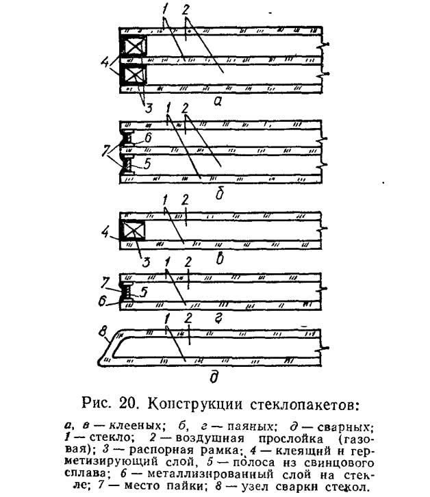 Рис. 20. Конструкции стеклопакетов