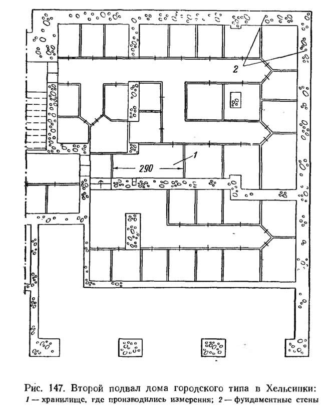 Рис. 147. Второй подвал дома городского типа в Хельсинки