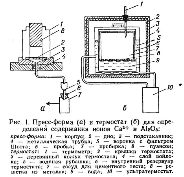 Рис. 1. Пресс-форма и термостат для определения содержания ионов