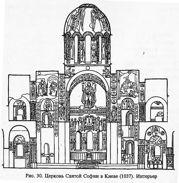 Рис. 30. Церковь Святой Софии в Киеве