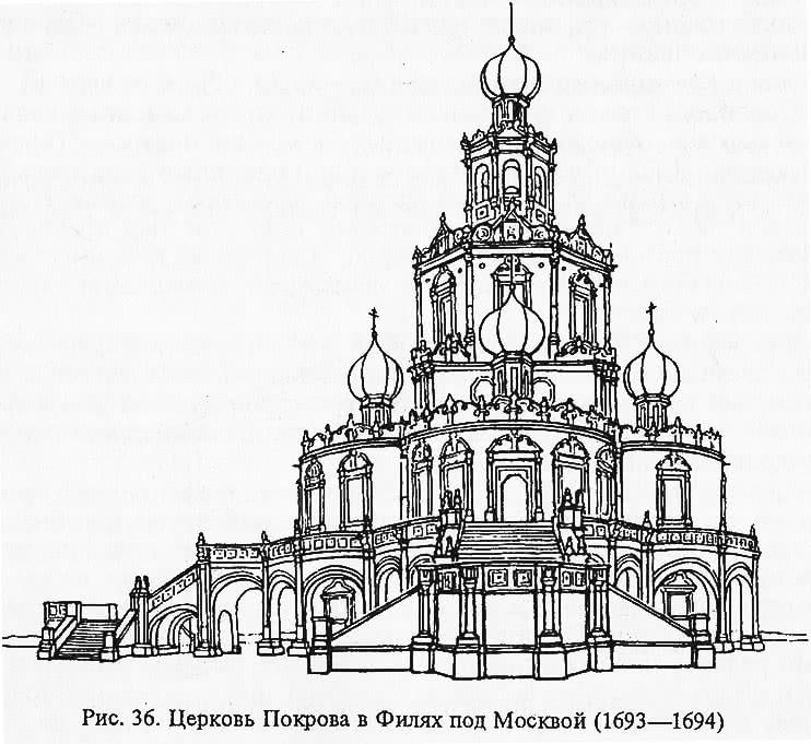 Рис. 36. Церковь Покрова в Филях под Москвой