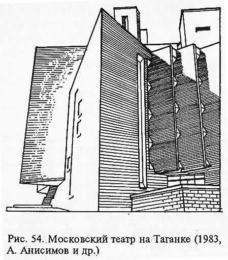 Рис. 54. Московский театр на Таганке