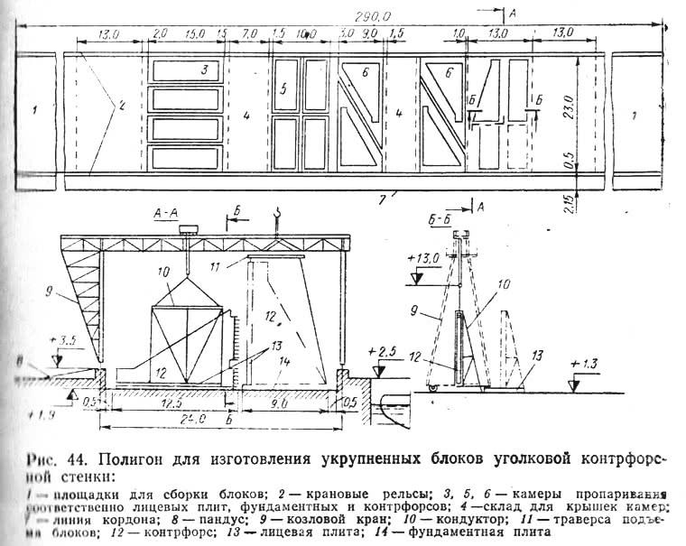 Рис. 44. Полигон для изготовления укрупненных блоков