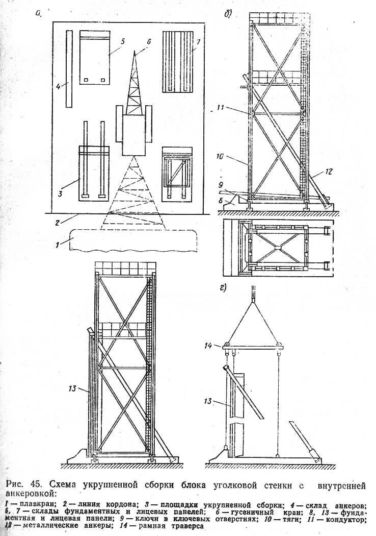 Рис. 45. Схема укрупненной сборки блока уголковой стенки с внутренней анкеровкой