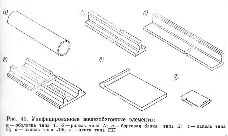 Рис. 46. Унифицированные железобетонные элементы