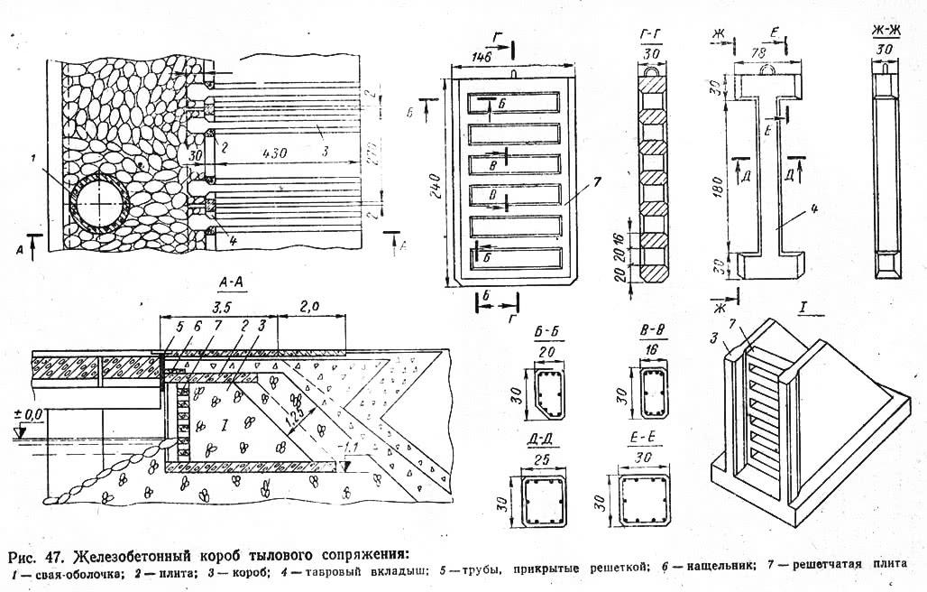 Рис. 47. Железобетонный короб тылового сопряжения