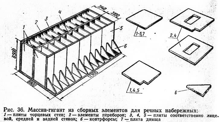 Рис. 36. Массив-гигант из сборных элементов для речных набережных