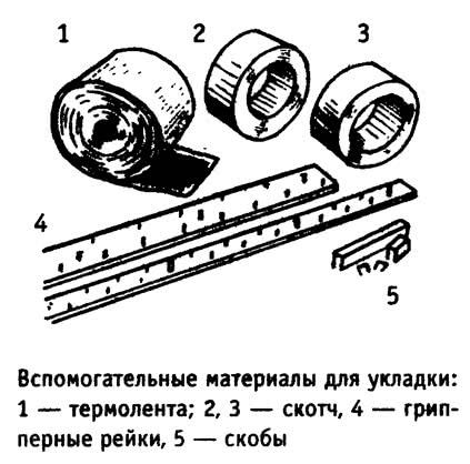 Вспомогательные материалы для укладки