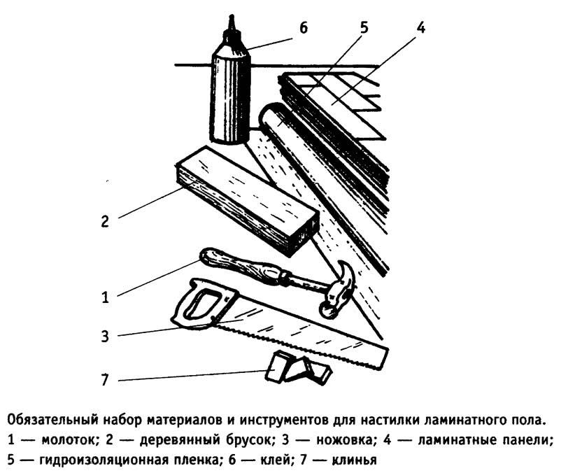 Набор материалов и инструментов для настилки ламинатного пола