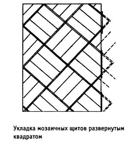 Укладка мозаичных щитов развернутым квадратом