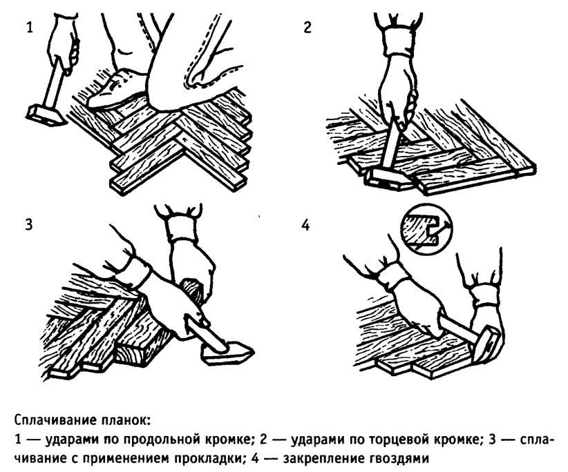 <a href='https://stroim-domik.ru/sbooks/book/1/art/3-elementi-stolyarnih-izdeliy-soedineniya-elementov-derevyannih-detaley-i-konstruktsiy/58-10-splachivanie-sraschivanie-i-naraschivanie' target='_self'>Сплачивание</a> планок