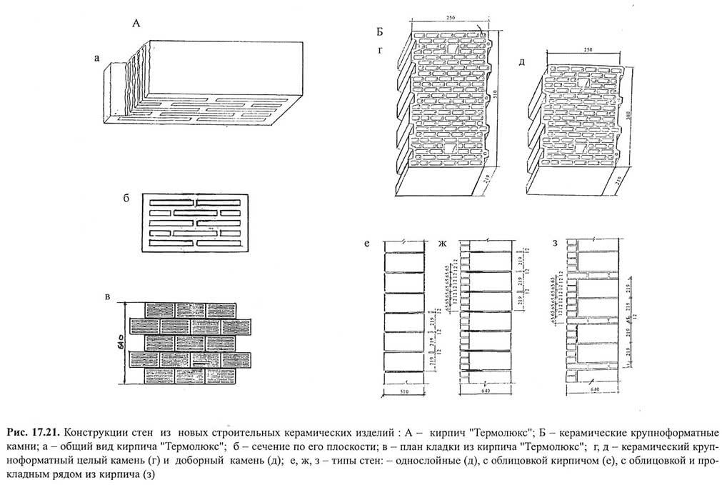 Рис. 17.21. Конструкции стен из новых строительных керамических изделий