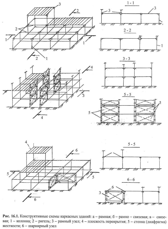 Рис. 16.1. Конструктивные схемы каркасных зданий