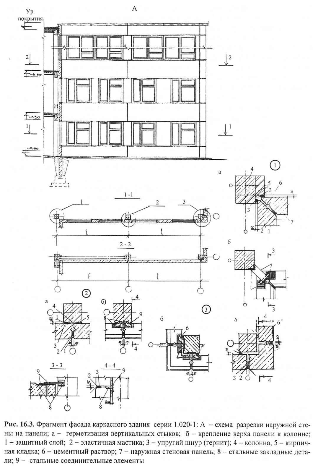 Рис. 16.3. Фрагмент фасада каркасного здания серии 1.020-1
