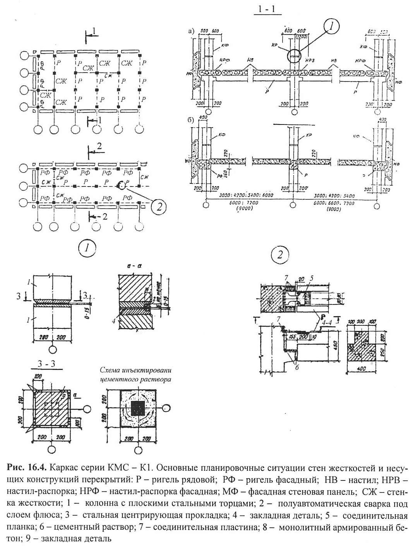Рис. 16.4. Каркас серии KMC-К1