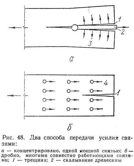 Рис. 48. Два способа передачи усилия связями