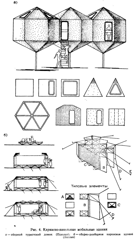 Рис. 4. Каркасно-панельные мобильные здания