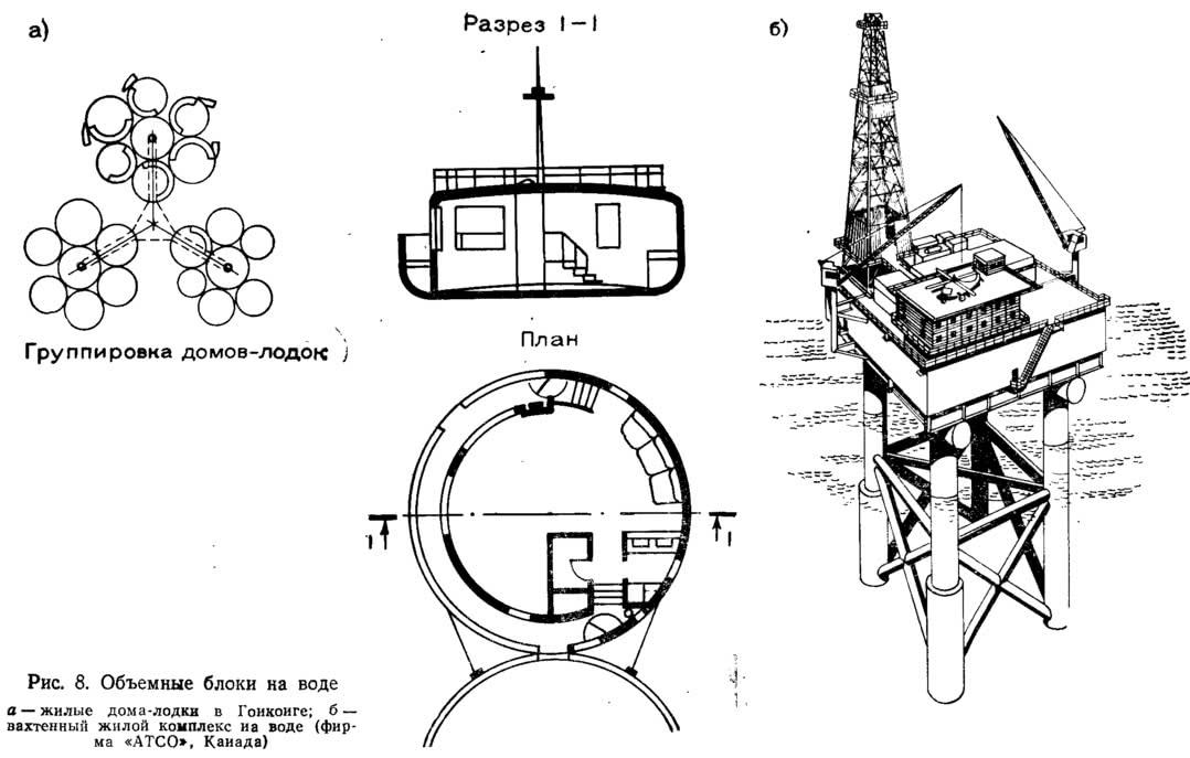 Рис. 8. Объемные блоки на воде